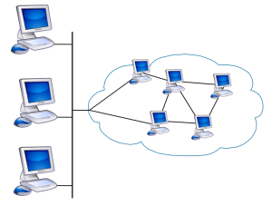 We service local area network cabling and VoIP and hosted telephone system equipment